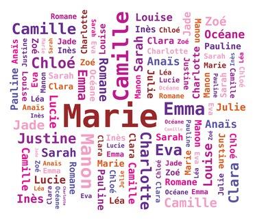 Recherche prenom pour fille