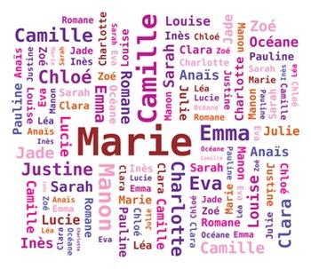 prénoms de filles