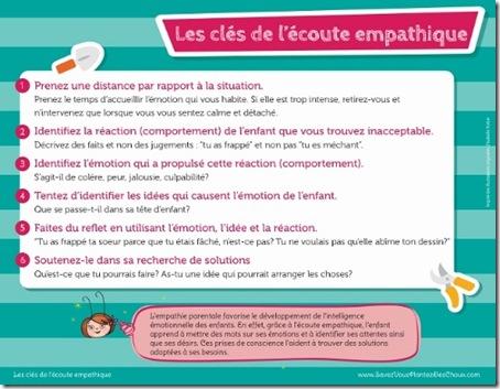 cles_ecoute_empathique