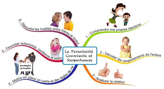 La-Parentalité-Consciente-et-Respectueuse
